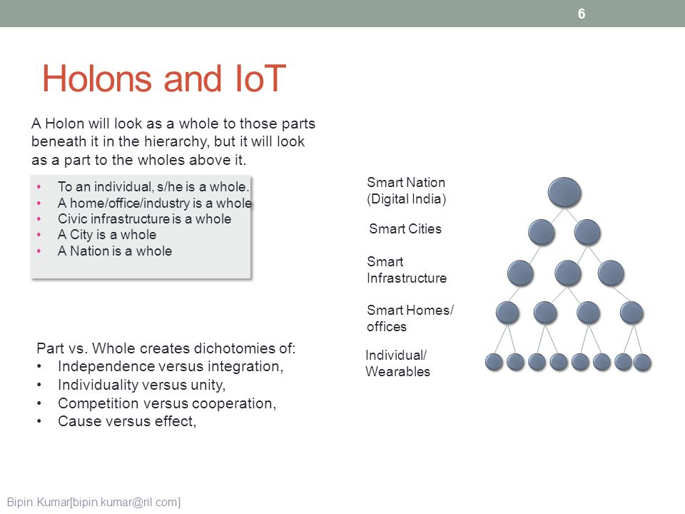 Holons and IoT A Holon will look as a whole to those parts beneath it in the hierarchy, but it will look as a part to the wholes above it.
