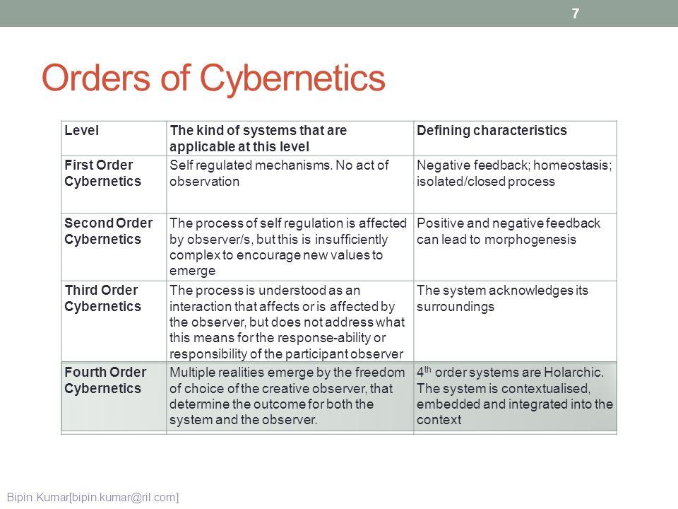 Orders of Cybernetics Level