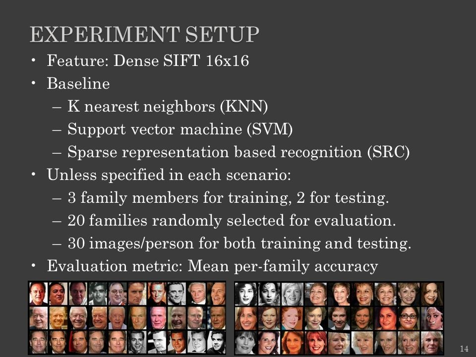Experiment setup Feature: Dense SIFT 16x16 Baseline