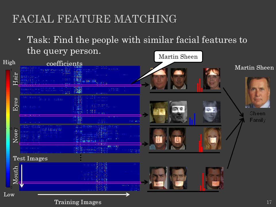 Facial Feature Matching