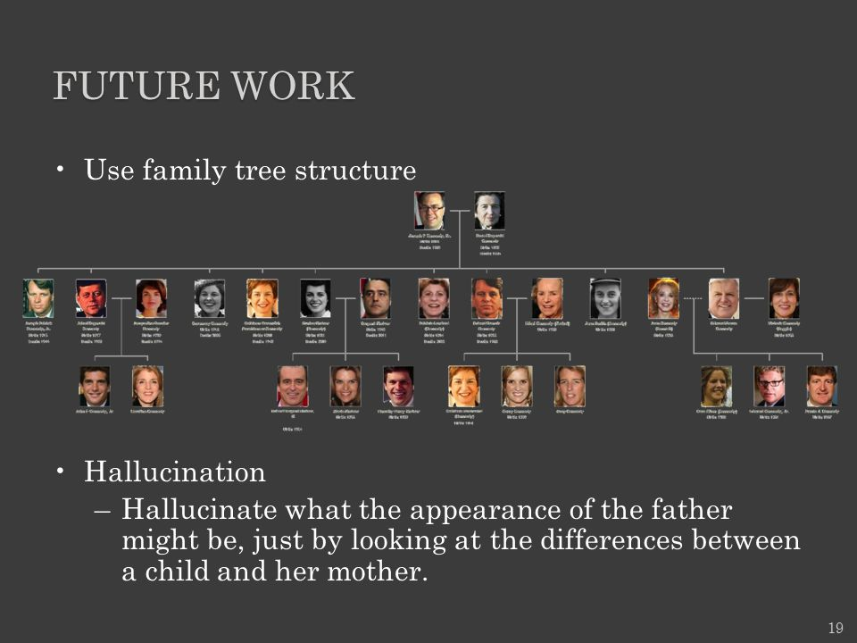Future work Use family tree structure Hallucination