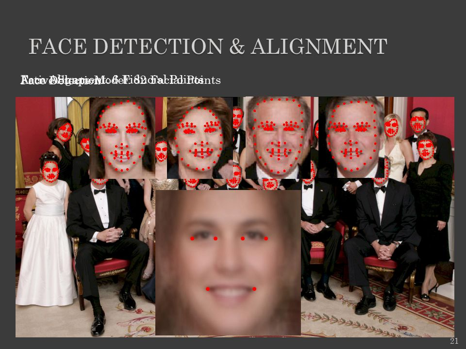 Face detection & alignment