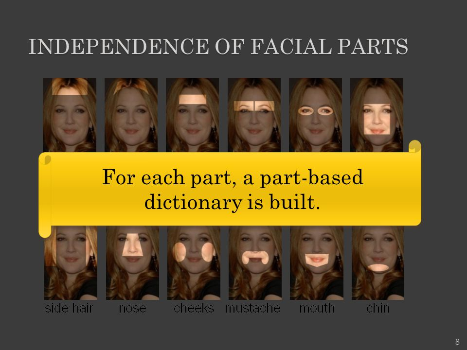 Independence of facial parts