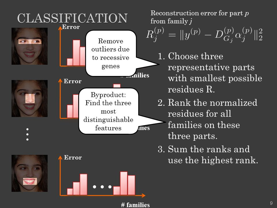 classification Reconstruction error for part p from family j. … # families. Error. Remove outliers due to recessive genes.