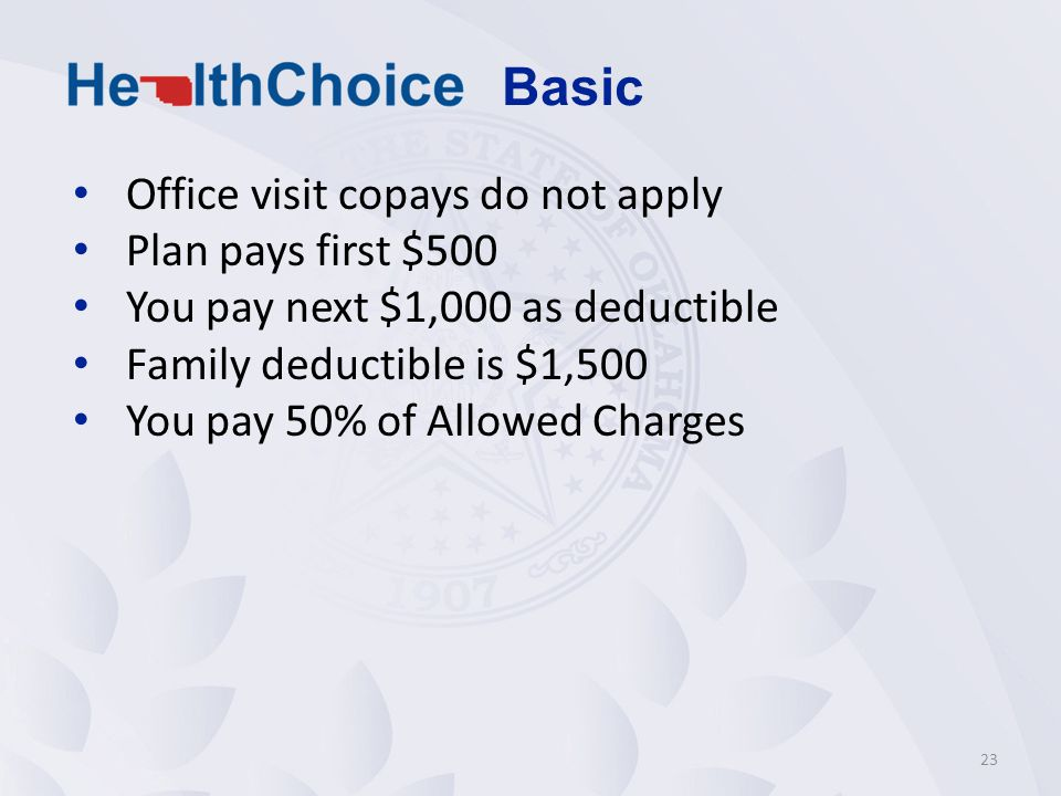 Basic Office visit copays do not apply Plan pays first $500