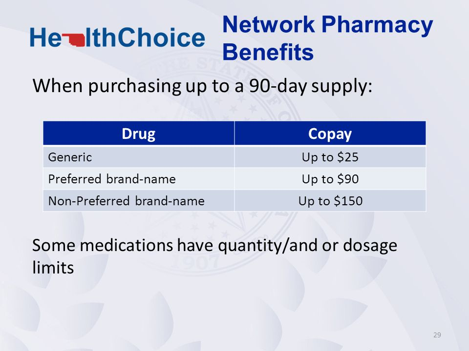 Network Pharmacy Benefits