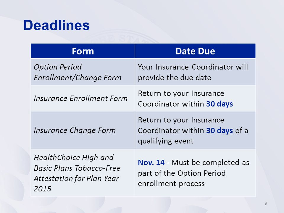 Deadlines Form Date Due Option Period Enrollment/Change Form