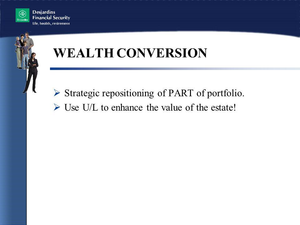 WEALTH CONVERSION Strategic repositioning of PART of portfolio.
