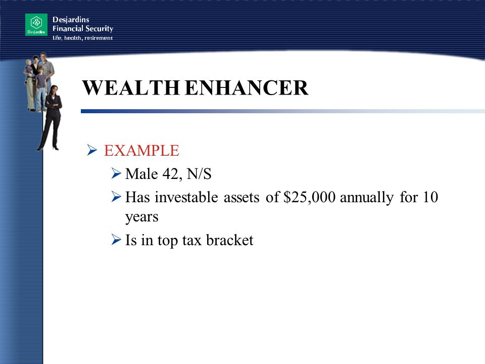 WEALTH ENHANCER EXAMPLE Male 42, N/S
