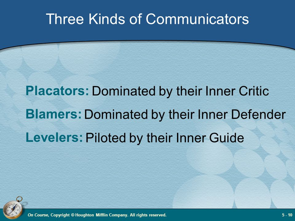 Three Kinds of Communicators