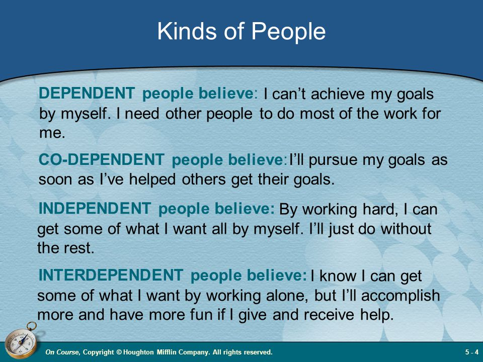 Kinds of People DEPENDENT people believe: