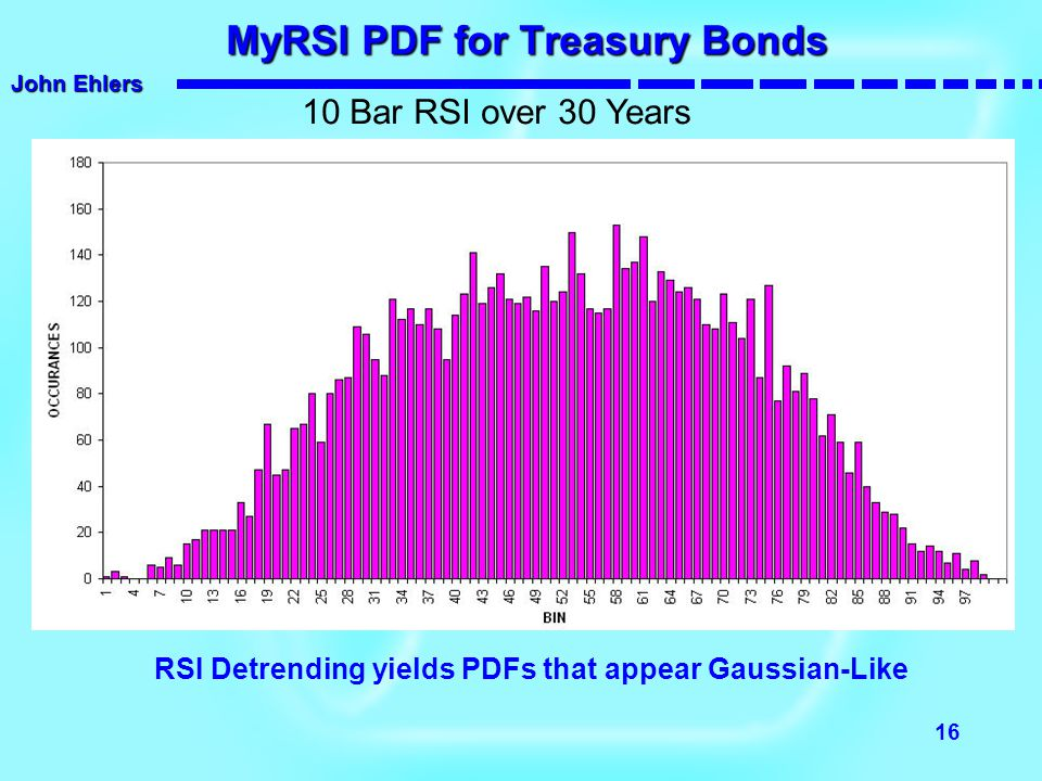 MyRSI PDF for Treasury Bonds