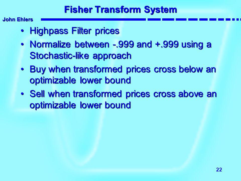 Fisher Transform System