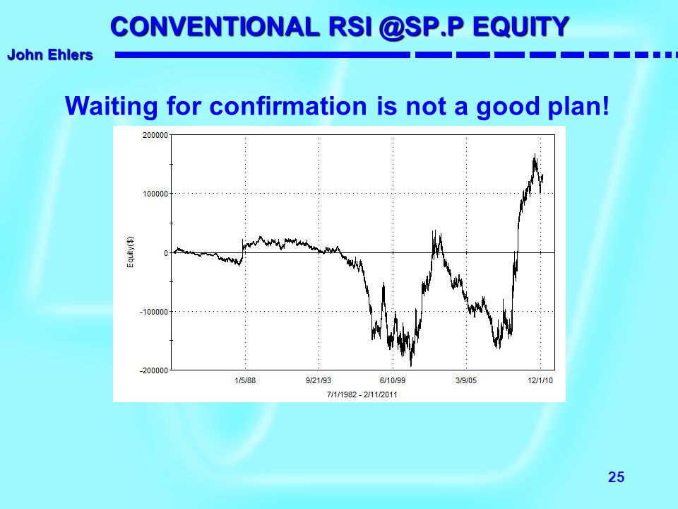 CONVENTIONAL RSI @SP.P EQUITY