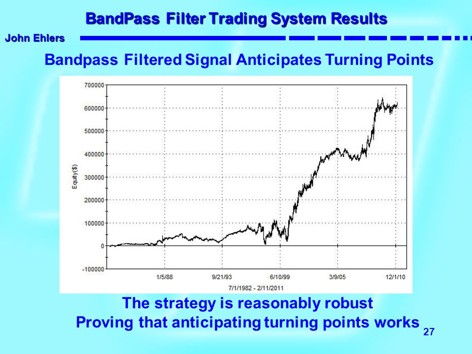 BandPass Filter Trading System Results