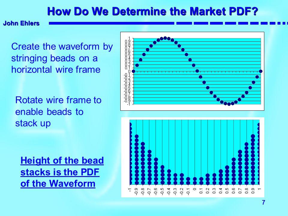 How Do We Determine the Market PDF