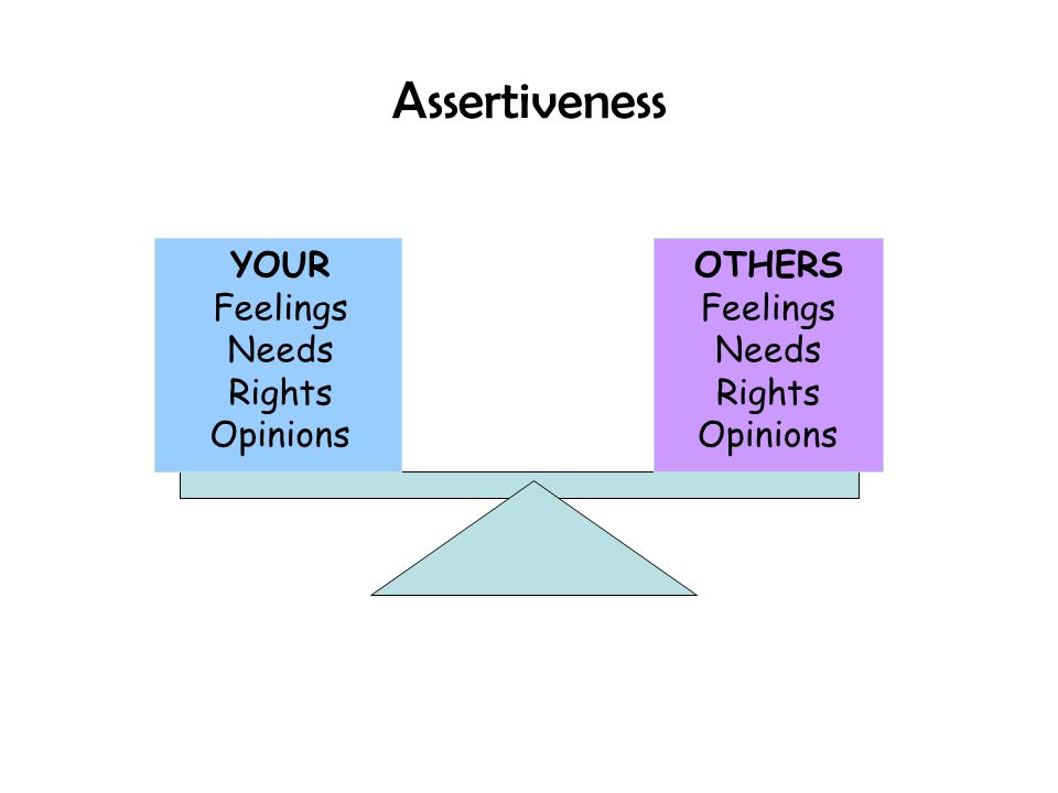 Assertiveness YOUR Feelings Needs Rights Opinions OTHERS Feelings