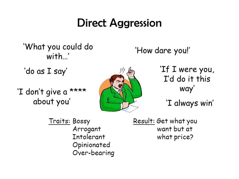 Direct Aggression 'What you could do with…' 'How dare you!'