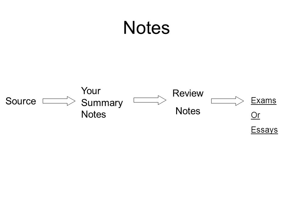 Notes Your Summary Notes Review Notes Source Exams Or Essays