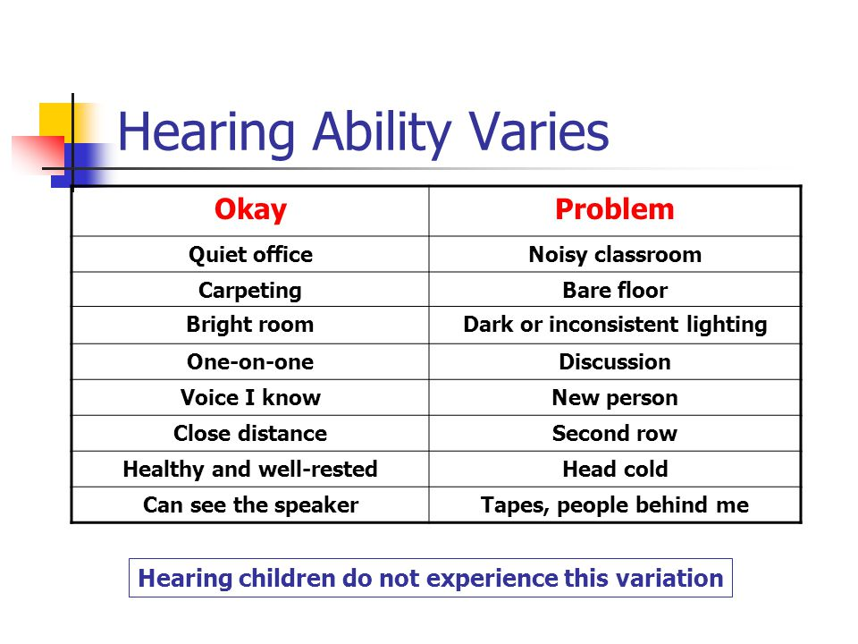 Hearing Ability Varies