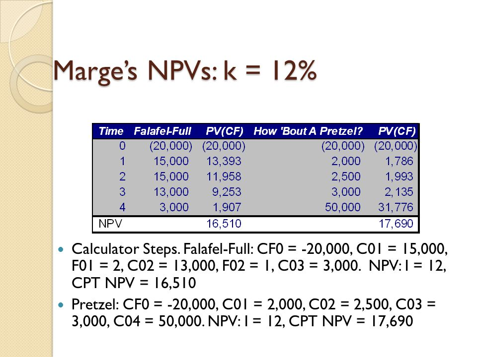 Marge's NPVs: k = 12%