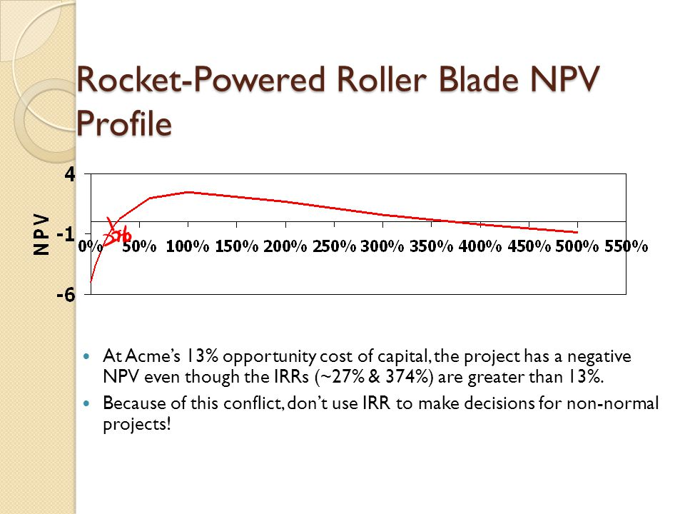 Rocket-Powered Roller Blade NPV Profile