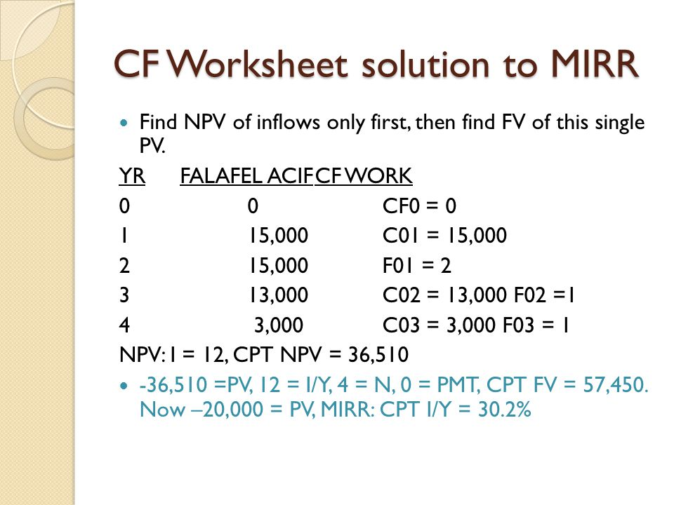 CF Worksheet solution to MIRR