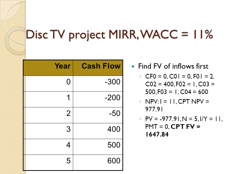 Disc TV project MIRR, WACC = 11%