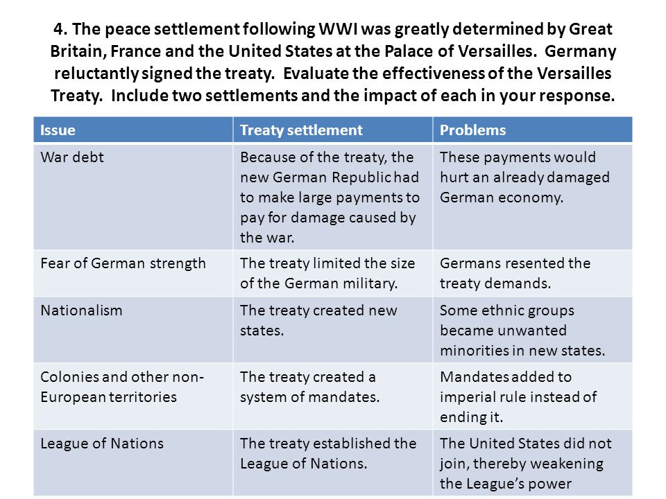 4. The peace settlement following WWI was greatly determined by Great Britain, France and the United States at the Palace of Versailles. Germany reluctantly signed the treaty. Evaluate the effectiveness of the Versailles Treaty. Include two settlements and the impact of each in your response.