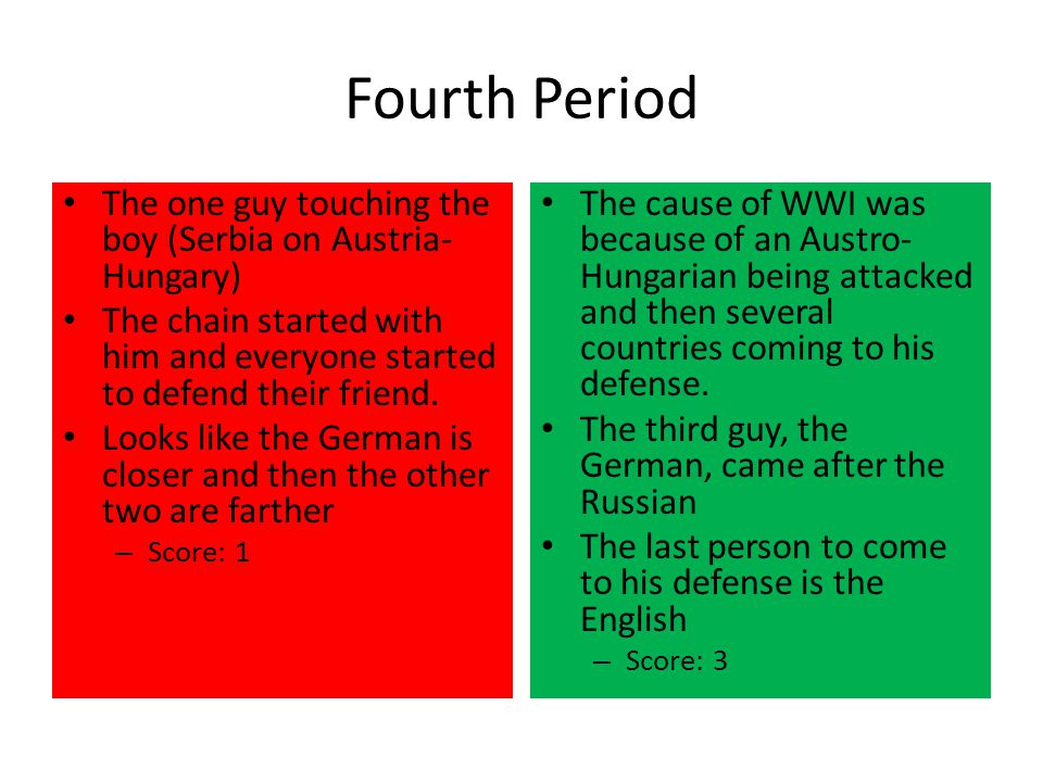 Fourth Period The one guy touching the boy (Serbia on Austria-Hungary)