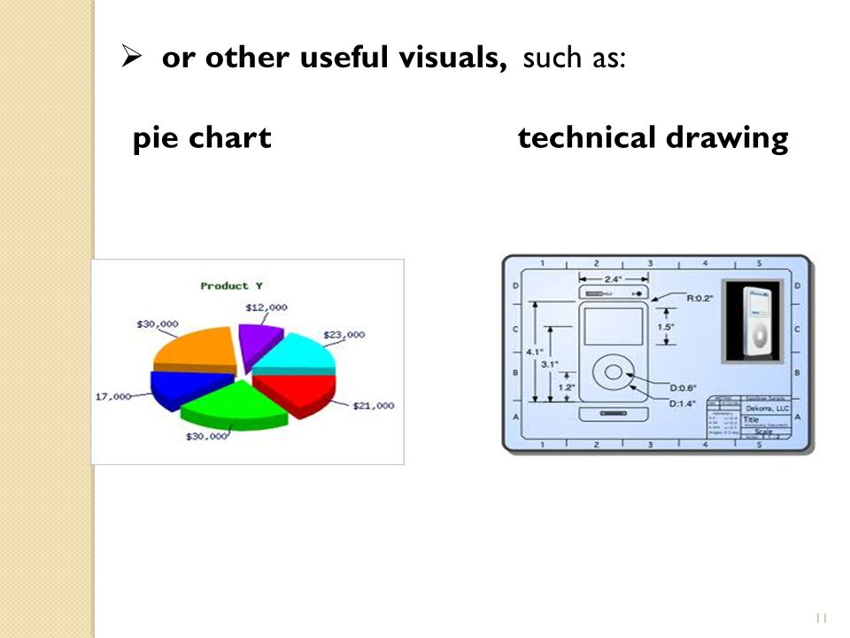 or other useful visuals, such as: