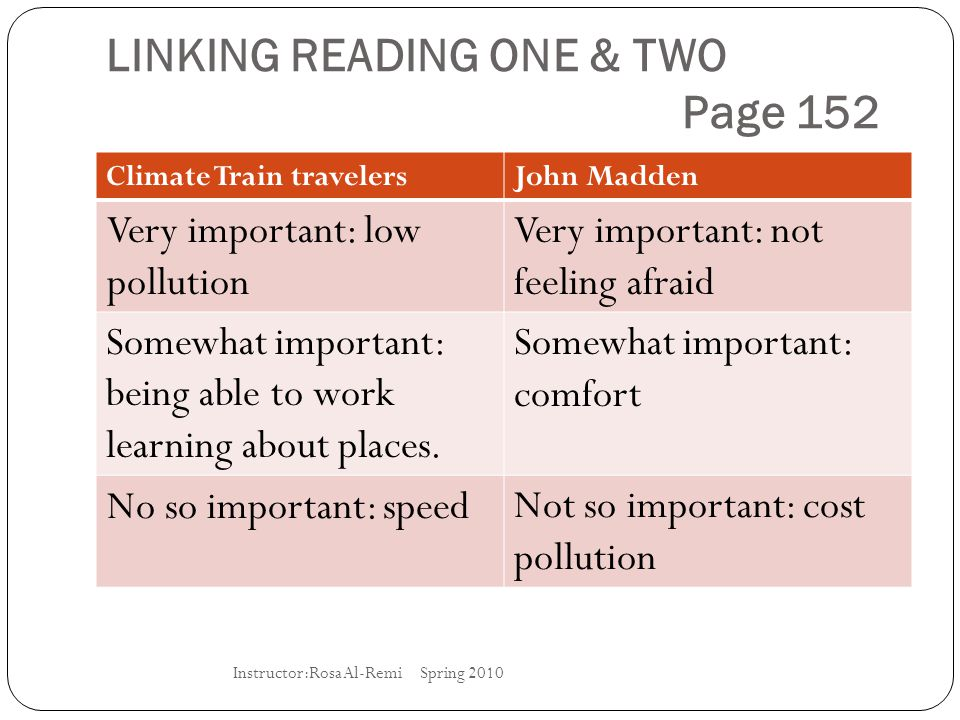 LINKING READING ONE & TWO Page 152