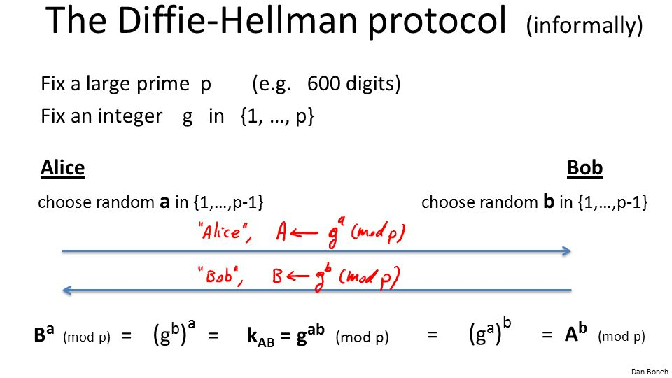 The Diffie-Hellman protocol (informally)