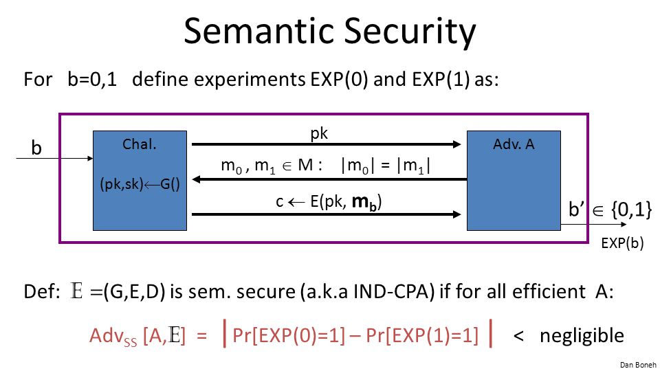Semantic Security For b=0,1 define experiments EXP(0) and EXP(1) as: b