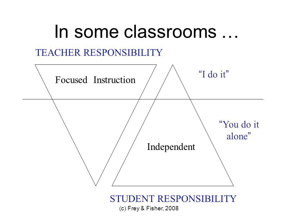In some classrooms … TEACHER RESPONSIBILITY I do it