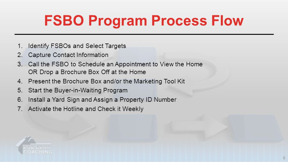 FSBO Program Process Flow