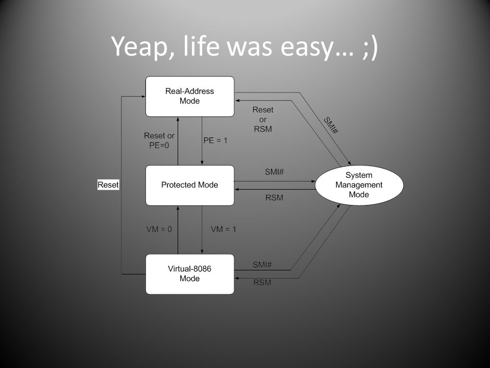 Yeap, life was easy… ;)