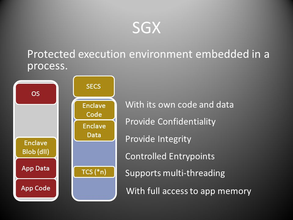 SGX Protected execution environment embedded in a process.