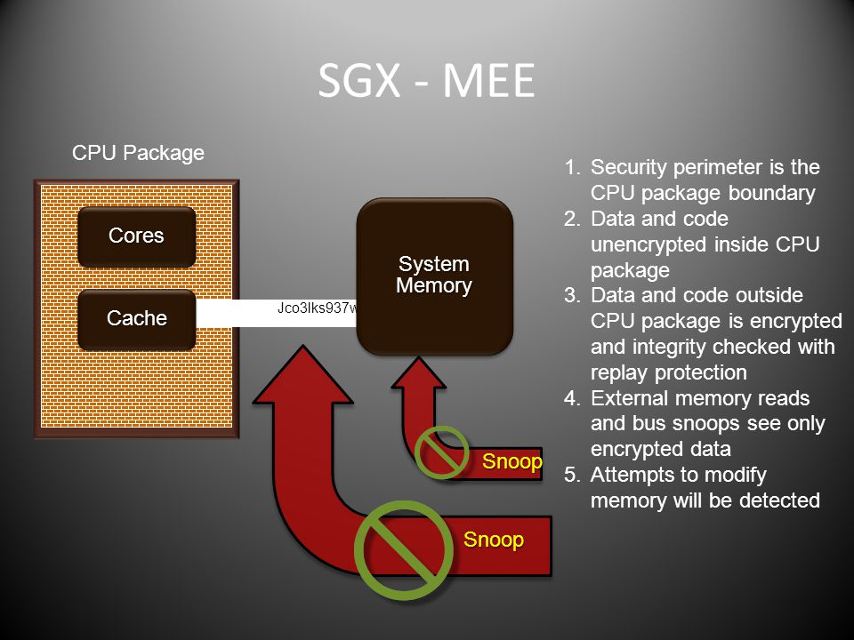 SGX - MEE CPU Package Security perimeter is the CPU package boundary