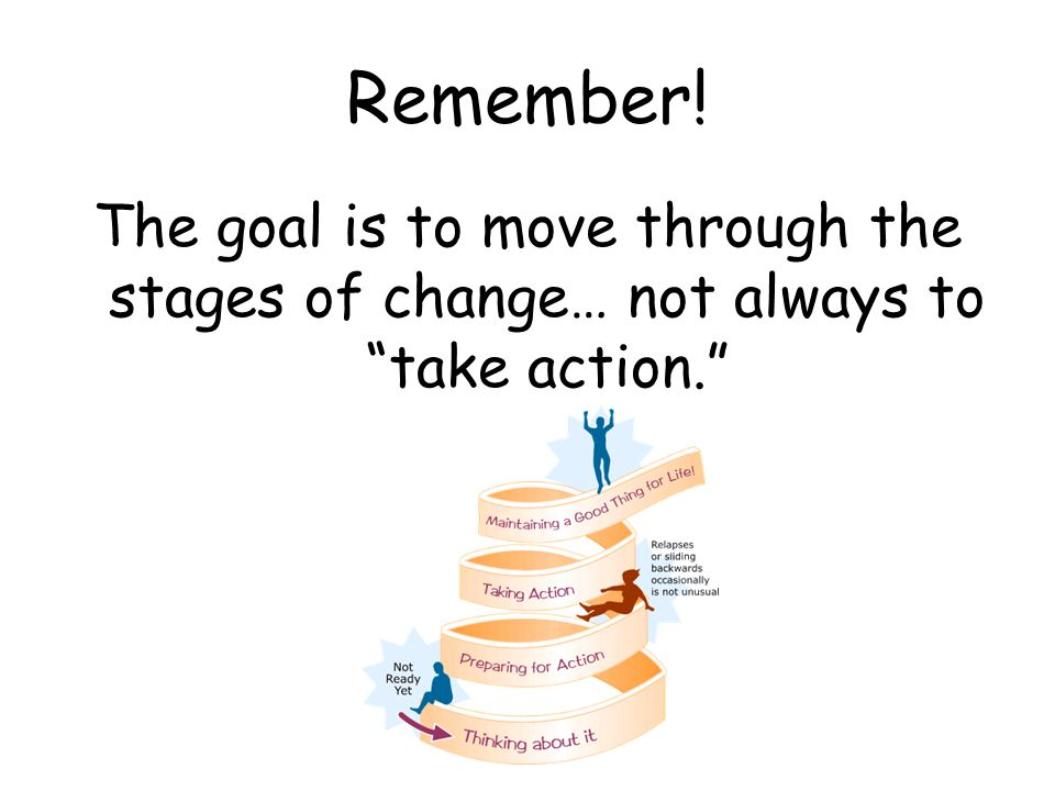 Remember! The goal is to move through the stages of change… not always to take action.