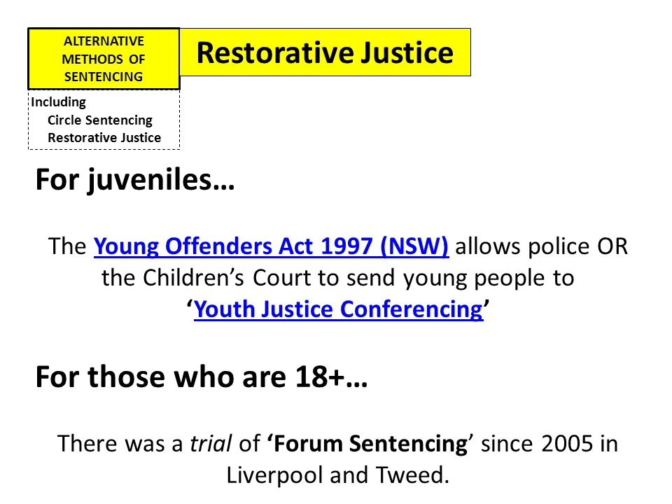 ALTERNATIVE METHODS OF SENTENCING 'Youth Justice Conferencing'