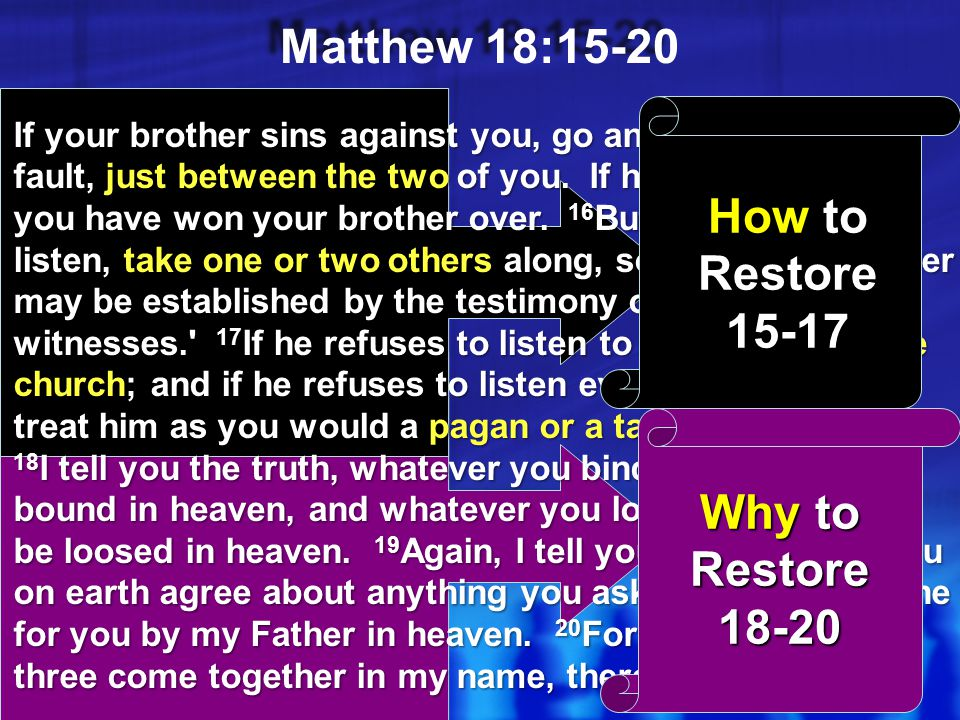 Matthew 18:15-20 How to Restore 15-17 Why to Restore 18-20