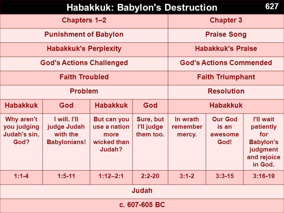 Habakkuk: Babylon s Destruction