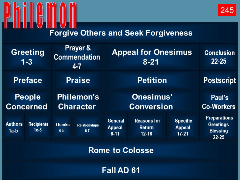 Book Chart Philemon 245 Forgive Others and Seek Forgiveness Greeting