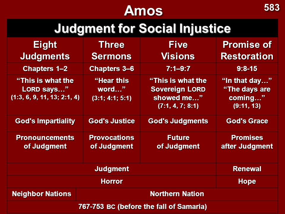 Amos Judgment for Social Injustice Book Chart 583 Eight Judgments