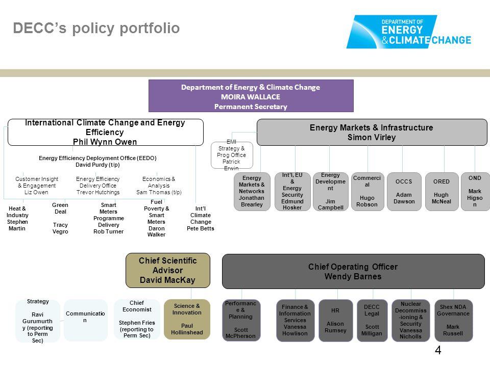 DECC's policy portfolio