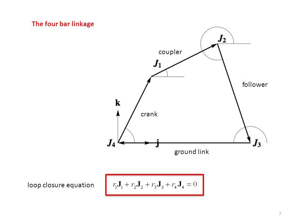 The four bar linkage coupler follower crank ground link