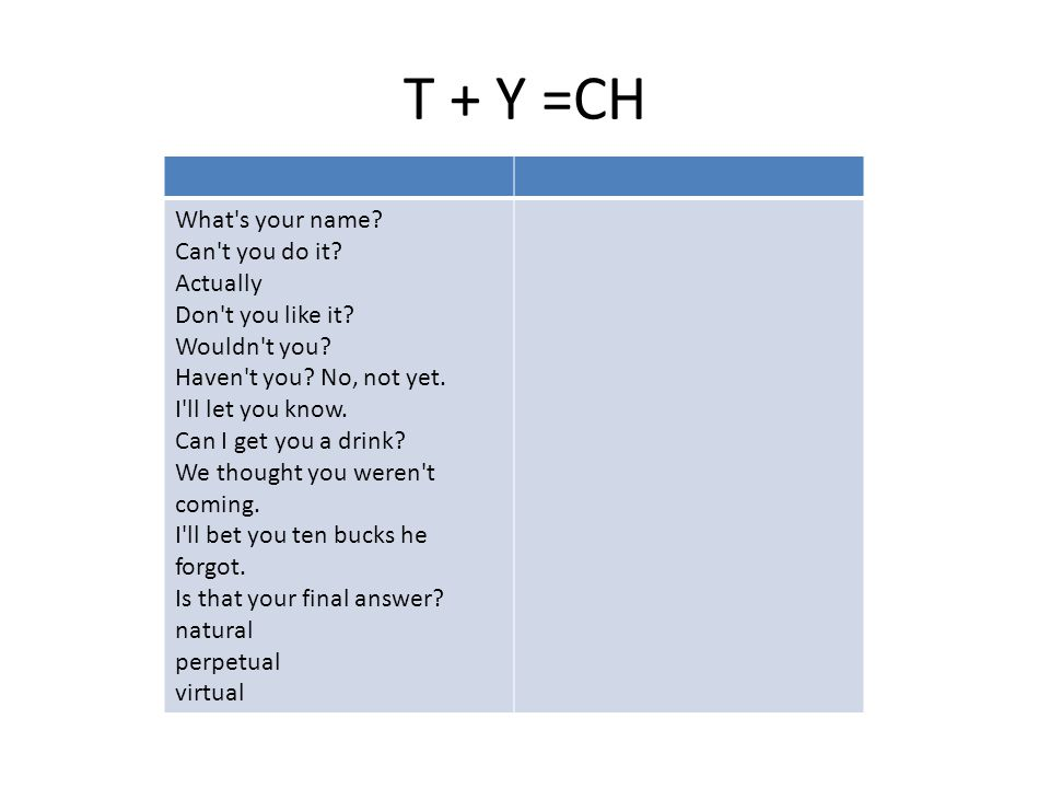 T + Y =CH What s your name Can t you do it Actually