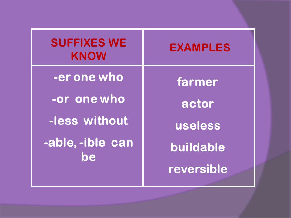 -er one who farmer -or one who actor -less without useless