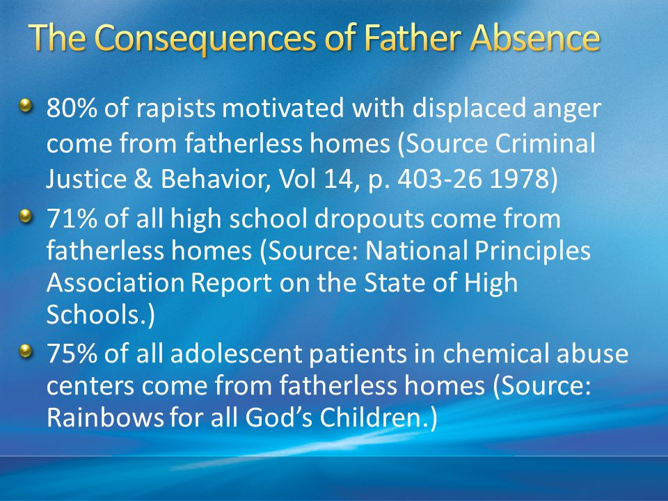 The Consequences of Father Absence